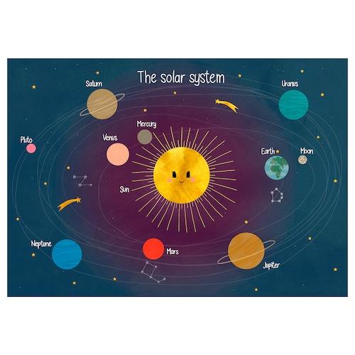 皮亚特 图片, 太阳系, 100x70 厘米